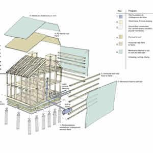 Prefabricated eco house - exploded diagram