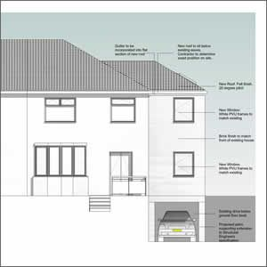 Home Extension - Proposed elevations